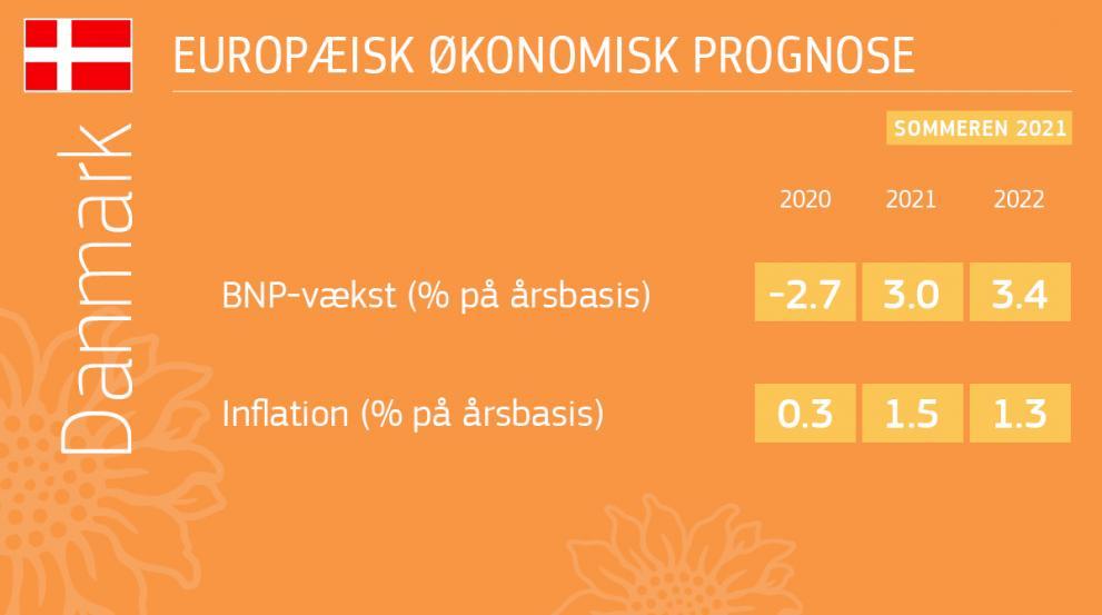 Økonomisk prognose — sommer 2021
